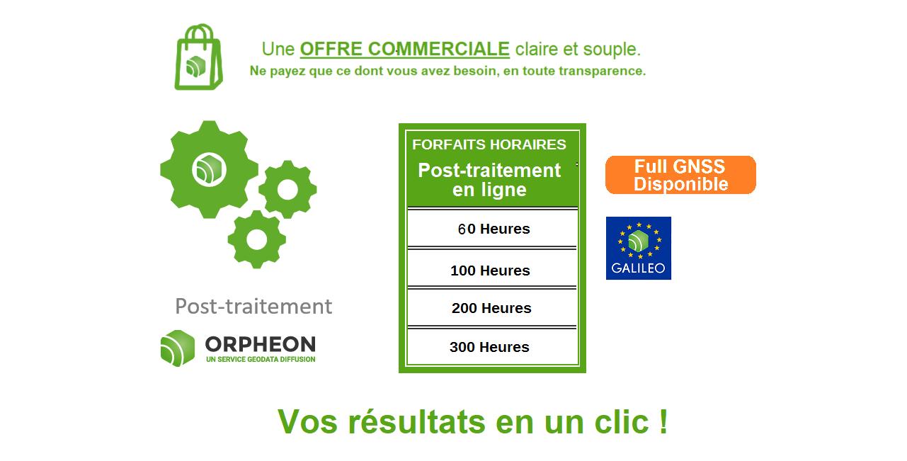 Post-traitement en ligne et fichiers RINEX du réseau Orphéon