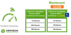 Maintenant le Full GNSS disponible aussi sur les Forfaits